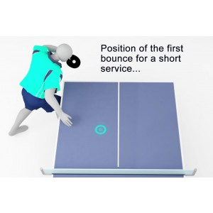 Play it like Paul Short Serve
