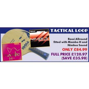 Tactical Loop